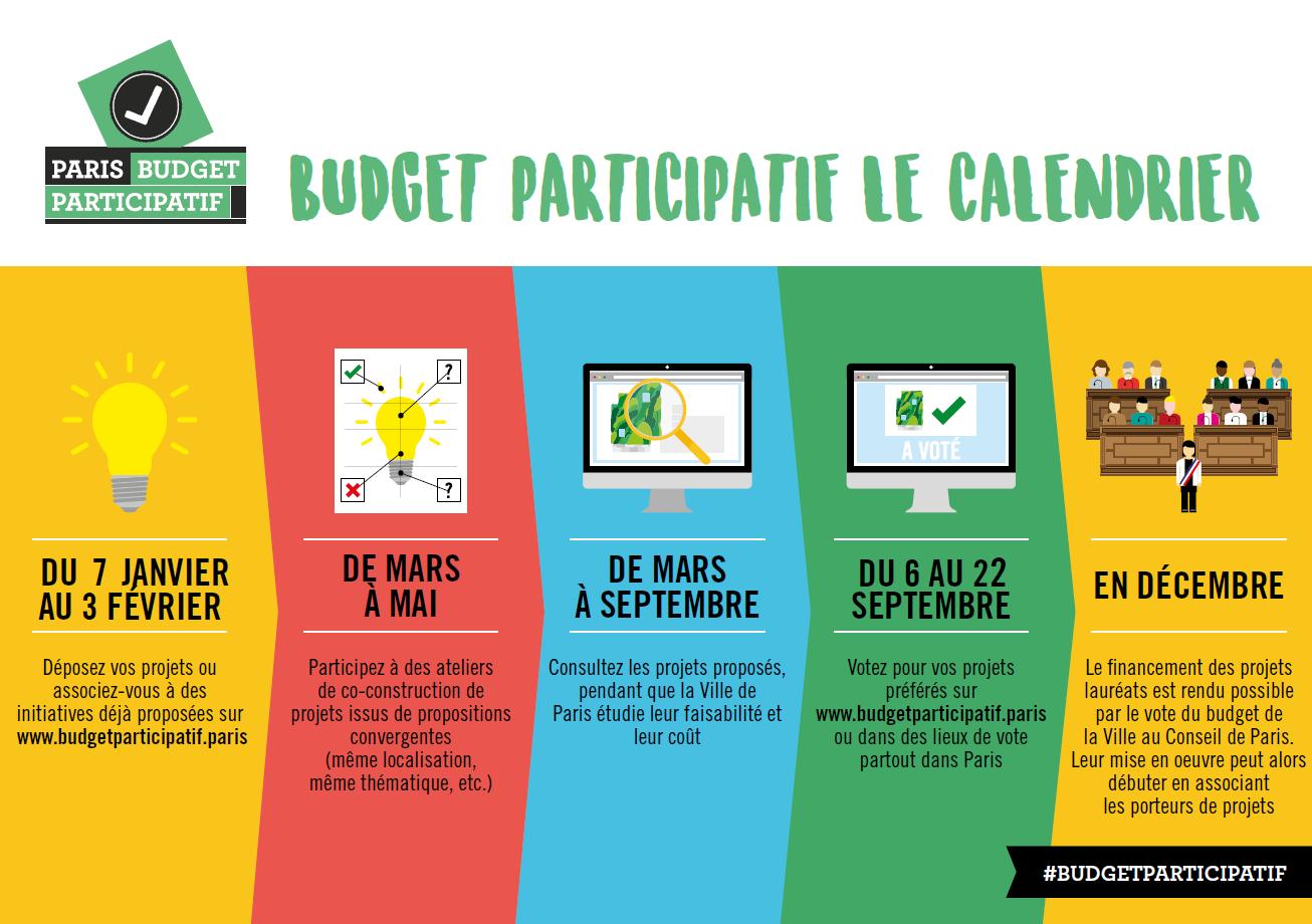 Calendrier Budgetaire.Help Desk Resultat S De La Recherche Budget